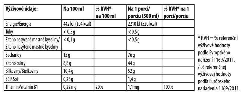 Carbopure vanilka výživové údaje